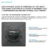 Hyperice ICT Ice Cell Rehabzone Singapore