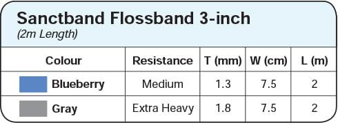 Sanctband CompreFloss Flossband 3 Inch Specifications Rehabzone Singapore
